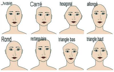formes-de-visages-2